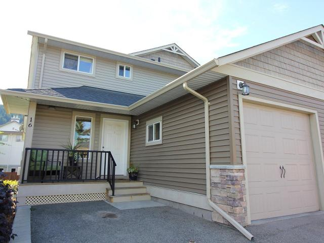 Real Estate Listing MLS 142625